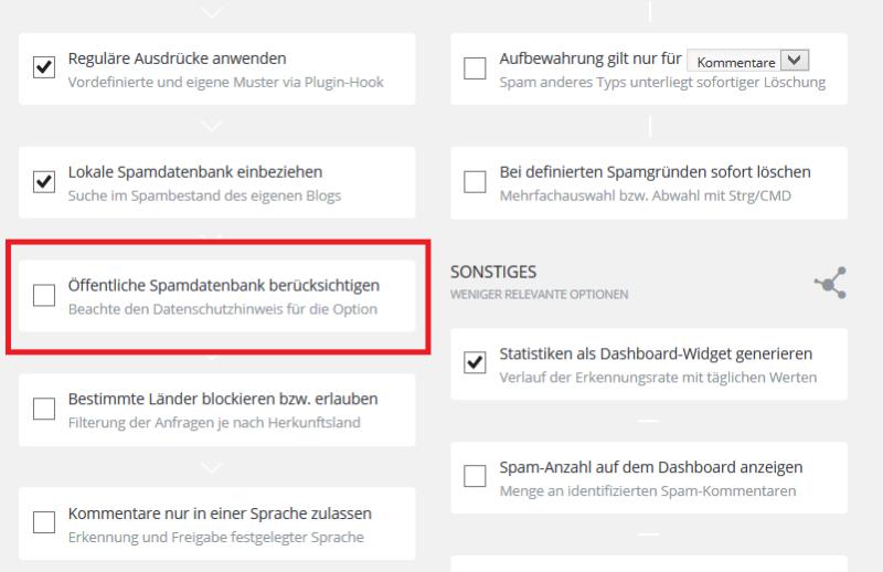 Wordpress Anti Spambee Datenschutz